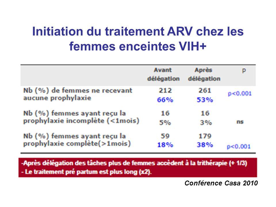 Initiation du traitement ARV chez les femmes enceintes VIH+ Conférence Casa 2010