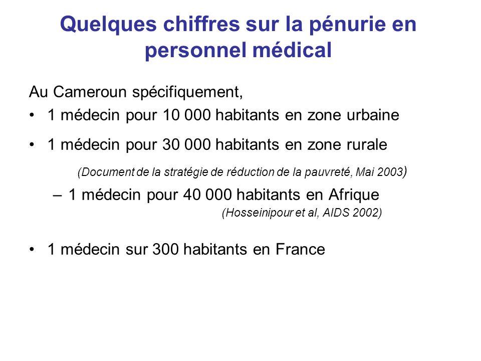 Au Cameroun spécifiquement, 1 médecin pour 10 000 habitants en zone urbaine 1 médecin pour 30 000 habitants en zone rurale (Document de la stratégie de réduction de la pauvreté, Mai 2003 ) –1 médecin pour 40 000 habitants en Afrique (Hosseinipour et al, AIDS 2002) 1 médecin sur 300 habitants en France Quelques chiffres sur la pénurie en personnel médical