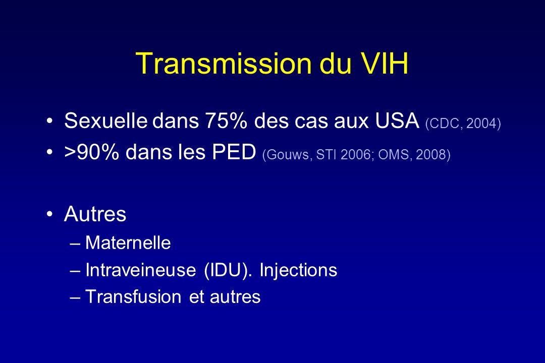 Circoncision masculine: Essais cliniques SponsorPopulation dessai et endpoint NResultats ANRS 1265 Incidence du VIH chez les hommes séronegatifs (Orange Farm, South Africa) 3,27460% réduction Auvert, PLoS Med 2005; 2:1-11 NIAID/NIH & CIHR Incidence du VIH chez les hommes séronegatifs (Kisumu, Kenya) 2,78453% réduction Bailey, Lancet 2007;369:643-56 NIAID/NIHIncidence du VIH chez les hommes séronegatifs (Rakai, Uganda) 4,99651% réduction Gray, Lancet 2007;369:657-66 NIAID/NIHIncidence du VIH chez les femmes (partenaires dhommes séro+ et séro-) (Rakai, Uganda) 4,000Abandonné