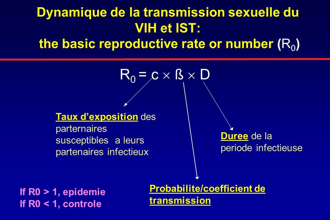 IST et VIH: Hypothèses de leffet cofacteur 1.Les IST accroissent la transmission du VIH 2.Le contrôle des IST réduit la transmission du VIH