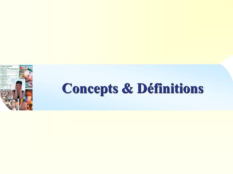 Concept & Définitions Les aliments fonctionnels sont : Des aliments auxquels sont ajoutés des éléments permettant de régulariser le métabolisme (micronutriments antioxydants, peptides, fibres, oligosaccharides, bactéries lactiques, algues...).