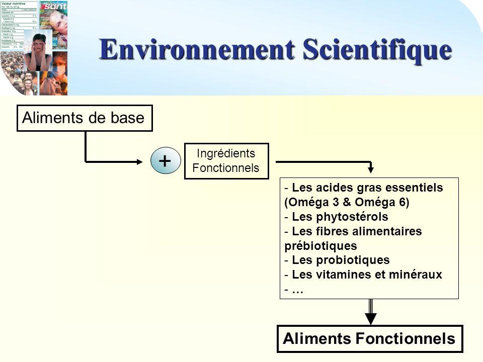 Action biochimique et moléculaire.Effets sur lorganisme.