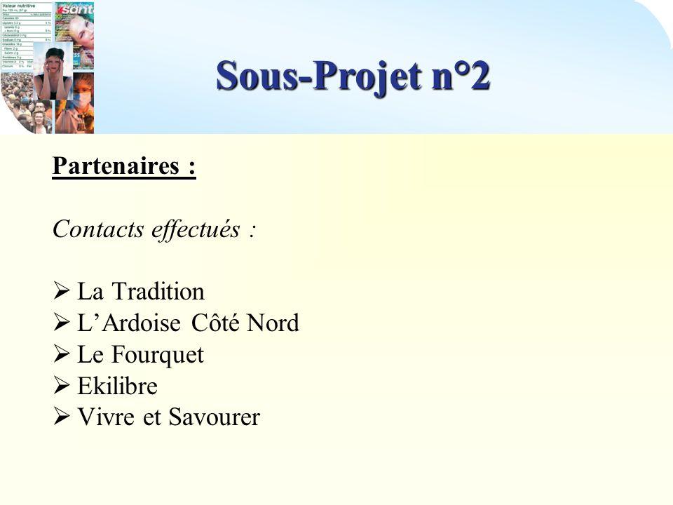 Sous-Projet n°2 Partenariat obtenu avec : Ekilibre Restaurant diététique Responsable: Alex Montaye