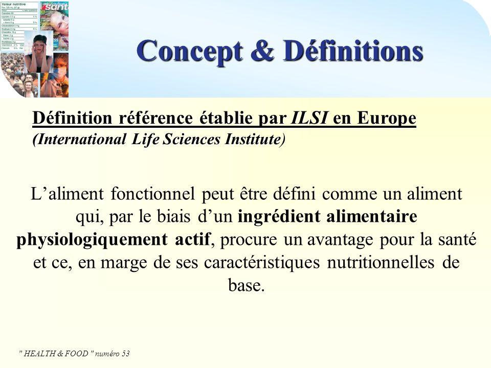 Aliment fonctionnel = large spectre daliments et limites variables.