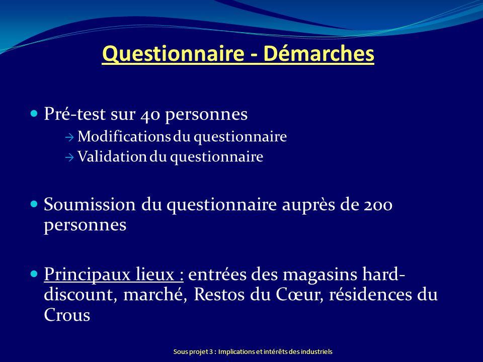 Sous projet 3 : Implications et intérêts des industriels Questionnaire - Démarches Pré-test sur 40 personnes Modifications du questionnaire Validation