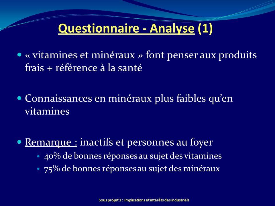 Sous projet 3 : Implications et intérêts des industriels Questionnaire - Analyse (1) « vitamines et minéraux » font penser aux produits frais + référe