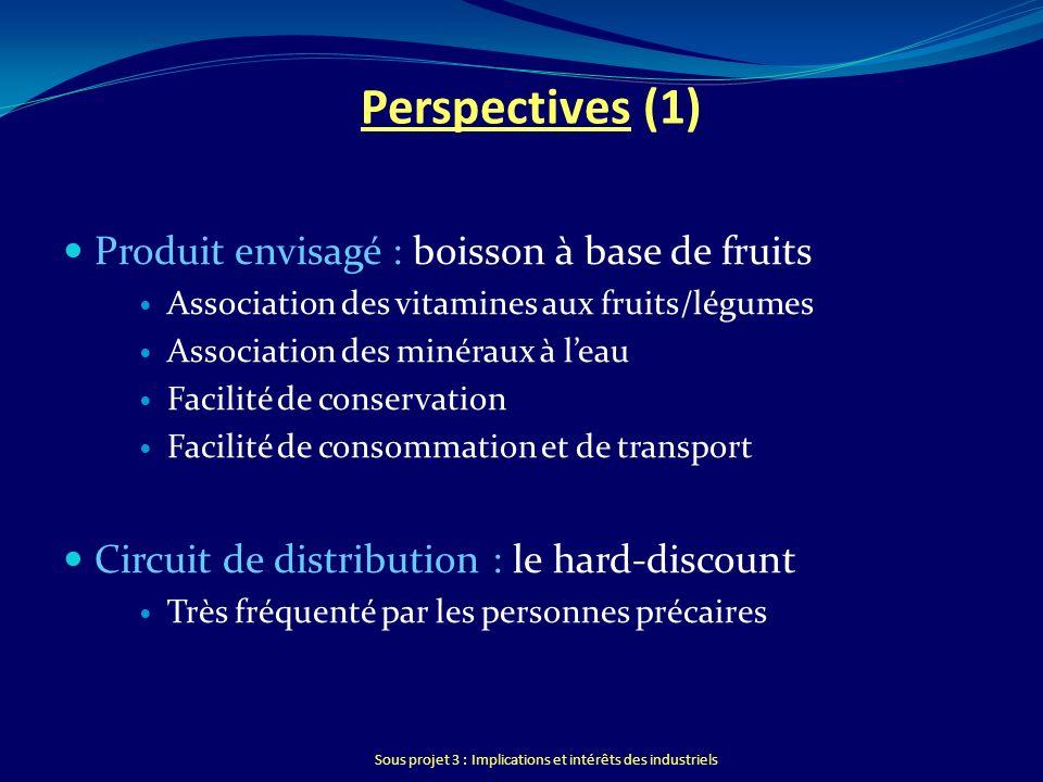 Sous projet 3 : Implications et intérêts des industriels Perspectives (1) Produit envisagé : boisson à base de fruits Association des vitamines aux fr