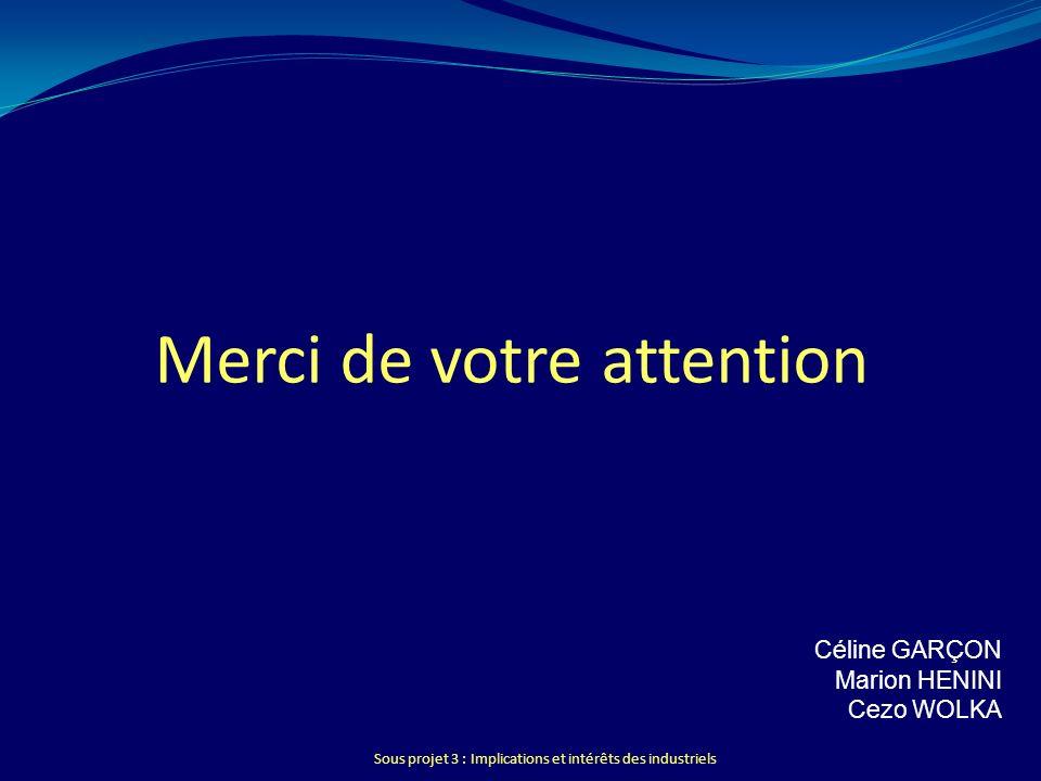 Sous projet 3 : Implications et intérêts des industriels Merci de votre attention Céline GAR Ç ON Marion HENINI Cezo WOLKA