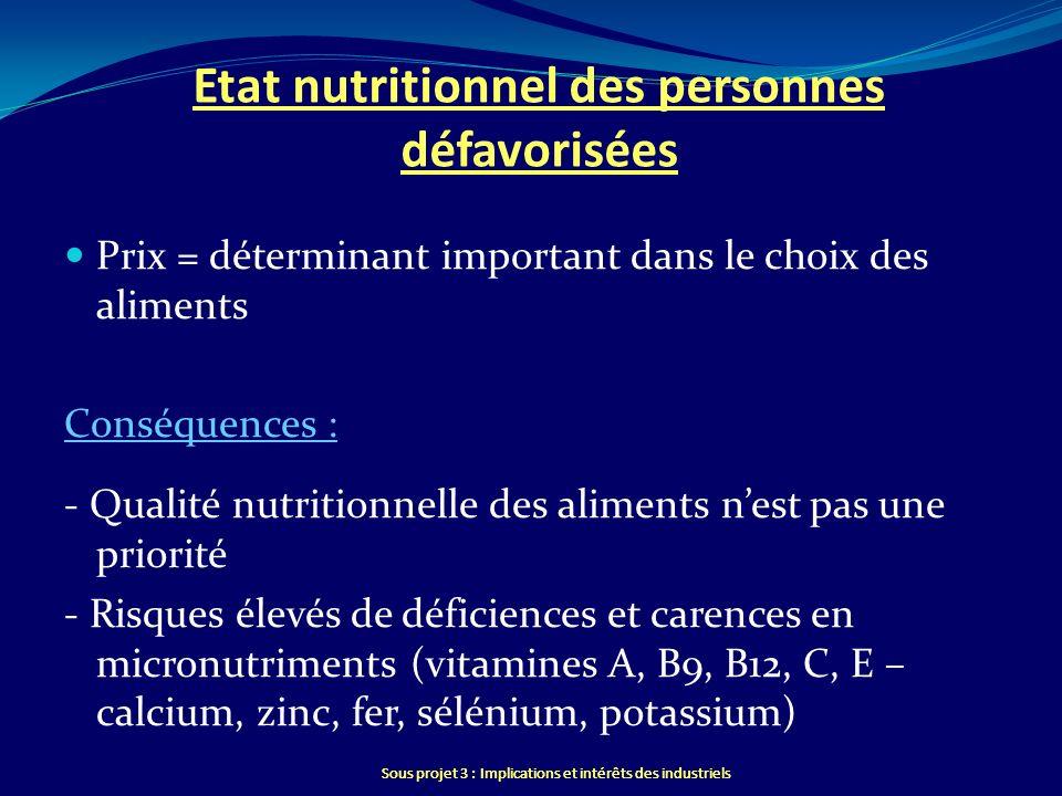 Etat nutritionnel des personnes défavorisées Prix = déterminant important dans le choix des aliments Conséquences : - Qualité nutritionnelle des alime