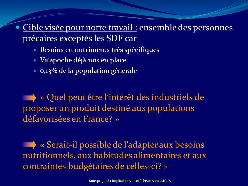 Sous projet 3 : Implications et intérêts des industriels Cible visée pour notre travail : ensemble des personnes précaires exceptés les SDF car Besoin
