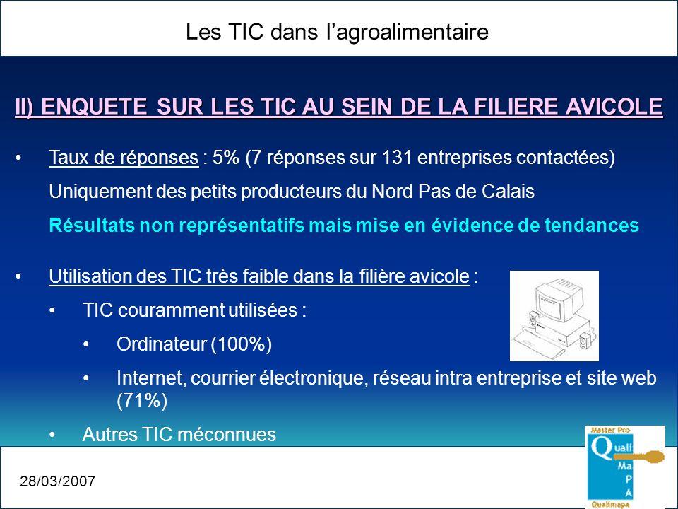 Les TIC dans lagroalimentaire 28/03/2007 Taux de réponses : 5% (7 réponses sur 131 entreprises contactées) Uniquement des petits producteurs du Nord P