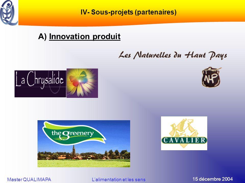 15 décembre 2004 Master QUALIMAPALalimentation et les sens IV- Sous-projets (partenaires) A) Innovation produit
