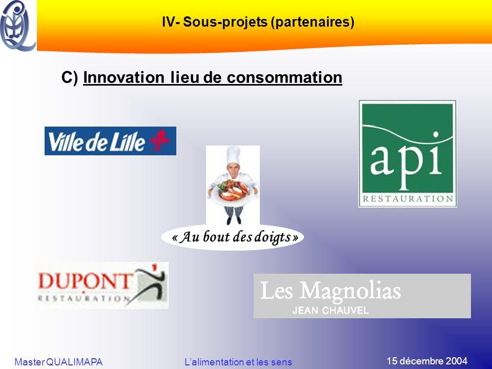 15 décembre 2004 Master QUALIMAPALalimentation et les sens C) Innovation lieu de consommation IV- Sous-projets (partenaires) « Au bout des doigts »