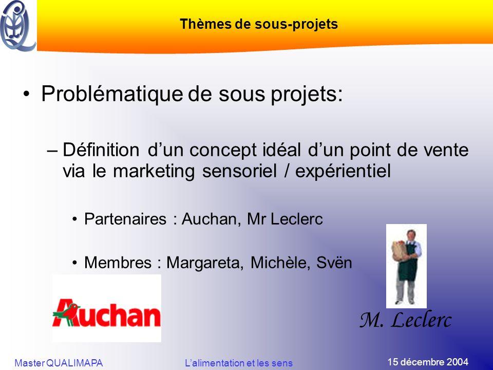 15 décembre 2004 Master QUALIMAPALalimentation et les sens Problématique de sous projets: –Définition dun concept idéal dun point de vente via le mark