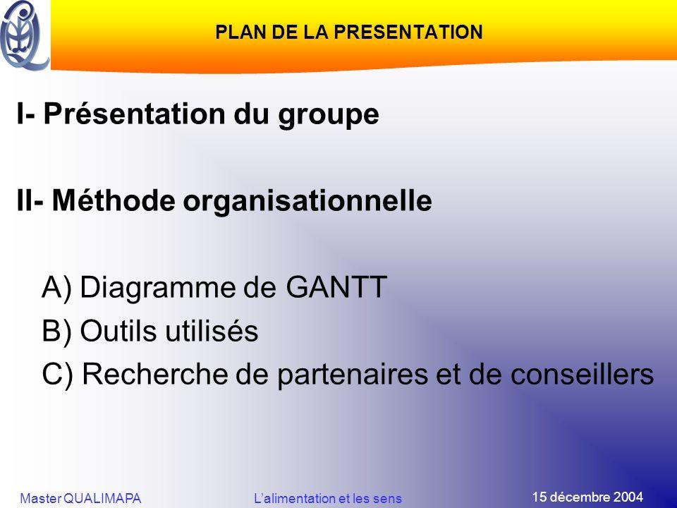15 décembre 2004 Master QUALIMAPALalimentation et les sens PLAN DE LA PRESENTATION I- Présentation du groupe II- Méthode organisationnelle A) Diagramm