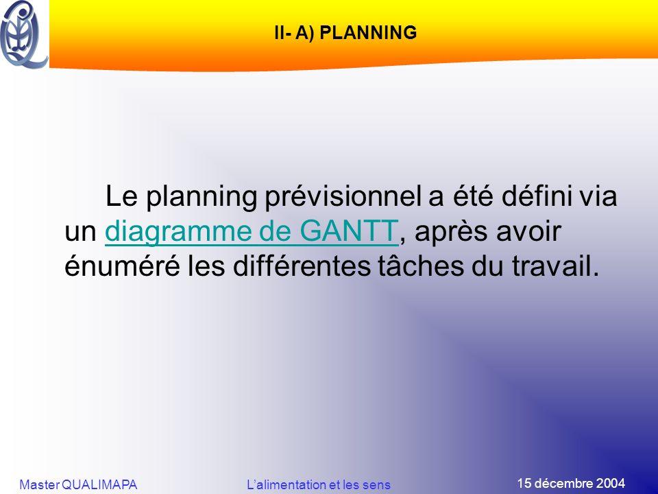15 décembre 2004 Master QUALIMAPALalimentation et les sens II- A) PLANNING Le planning prévisionnel a été défini via un diagramme de GANTT, après avoi