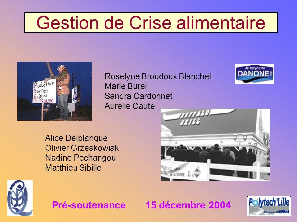 Gestion de Crise alimentaire Roselyne Broudoux Blanchet Marie Burel Sandra Cardonnet Aurélie Caute Pré-soutenance 15 décembre 2004 Alice Delplanque Ol
