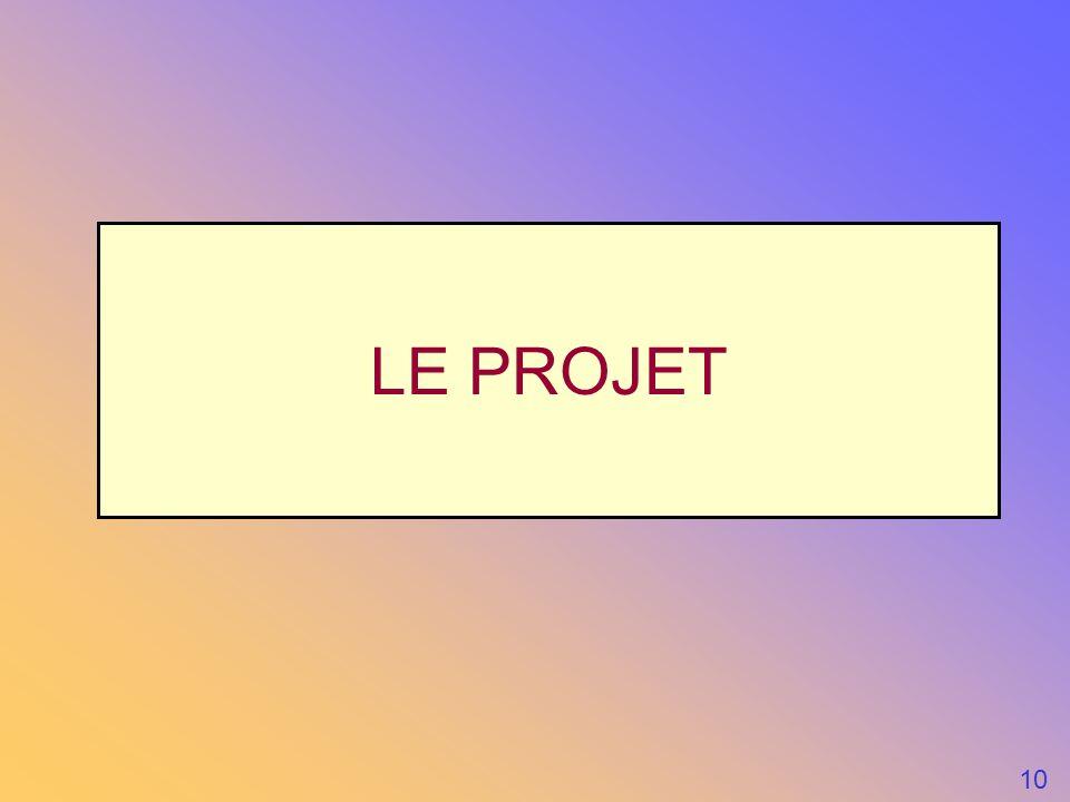 LE PROJET 10