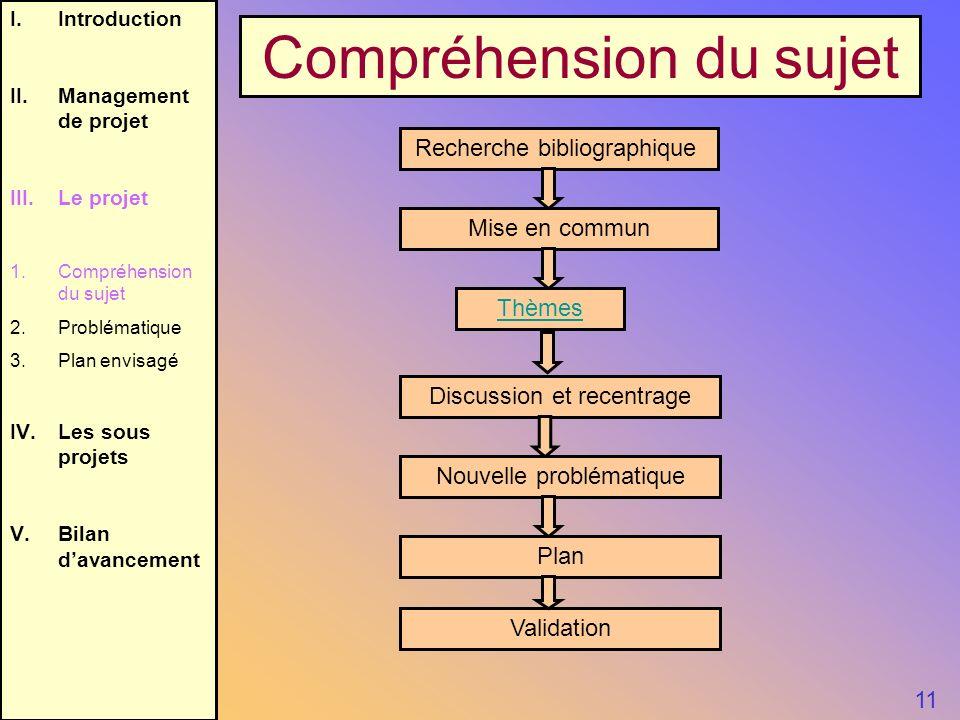 I.Introduction II.Management de projet III.Le projet 1.Compréhension du sujet 2.Problématique 3.Plan envisagé IV.Les sous projets V.Bilan davancement