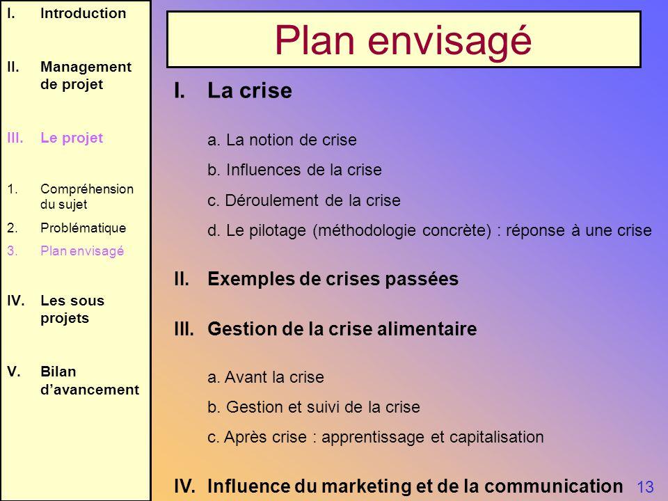 I.La crise a. La notion de crise b. Influences de la crise c. Déroulement de la crise d. Le pilotage (méthodologie concrète) : réponse à une crise II.