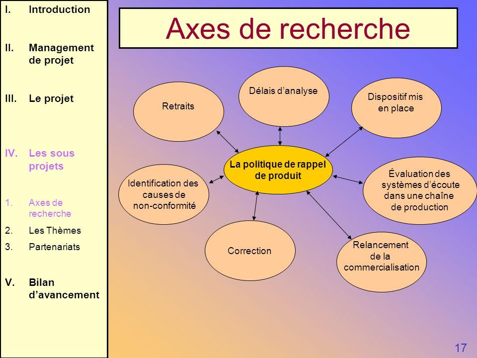 I.Introduction II.Management de projet III.Le projet IV.Les sous projets 1.Axes de recherche 2.Les Thèmes 3.Partenariats V.Bilan davancement 17 Axes d