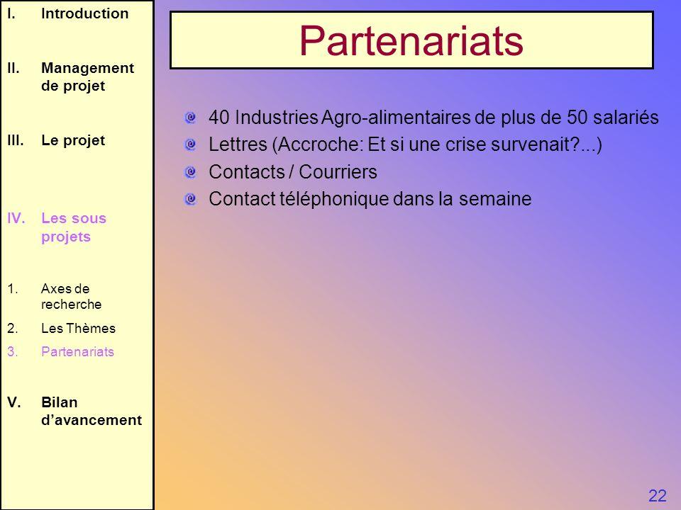 I.Introduction II.Management de projet III.Le projet IV.Les sous projets 1.Axes de recherche 2.Les Thèmes 3.Partenariats V.Bilan davancement Partenari