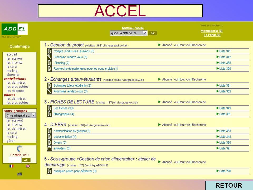 RETOUR ACCEL