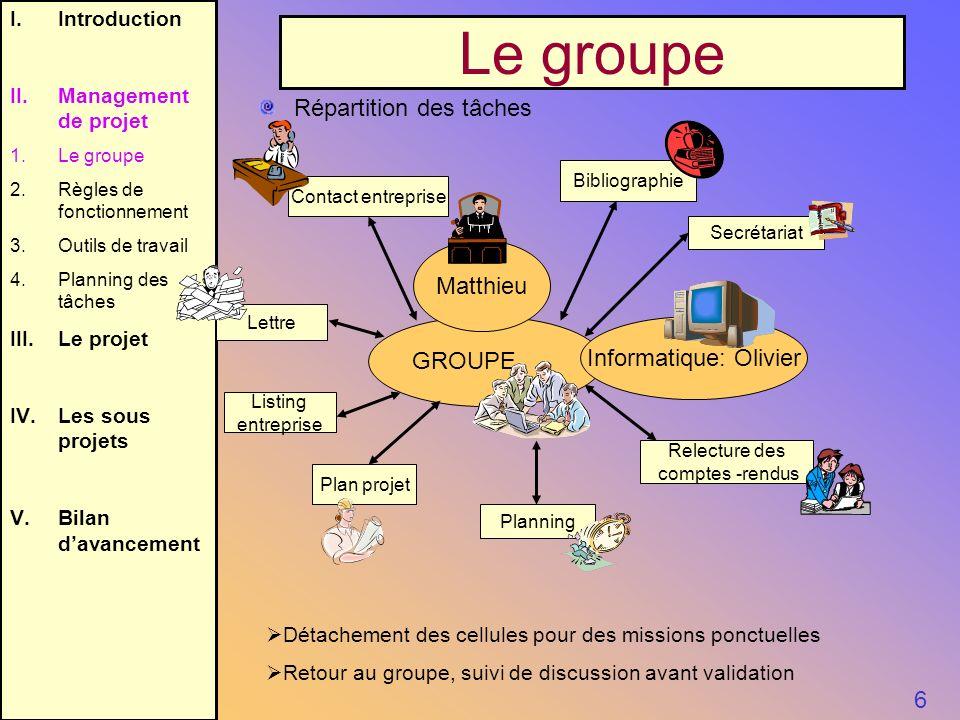 6 I.Introduction II.Management de projet 1.Le groupe 2.Règles de fonctionnement 3.Outils de travail 4.Planning des tâches III.Le projet IV.Les sous pr