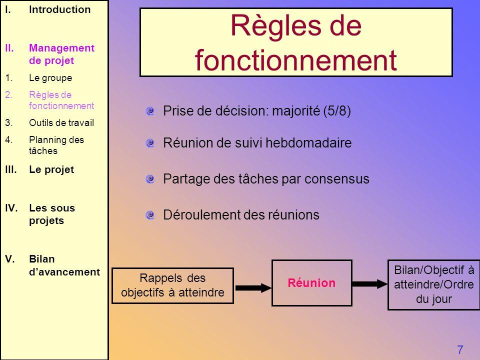 7 I.Introduction II.Management de projet 1.Le groupe 2.Règles de fonctionnement 3.Outils de travail 4.Planning des tâches III.Le projet IV.Les sous pr