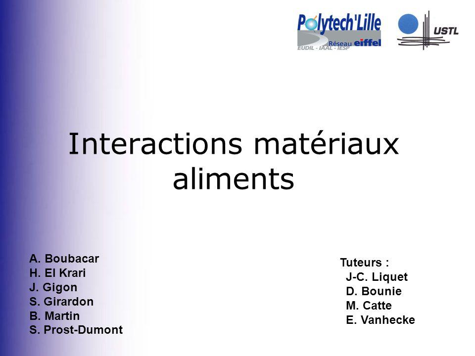 Interactions matériaux aliments A. Boubacar H. El Krari J. Gigon S. Girardon B. Martin S. Prost-Dumont Tuteurs : J-C. Liquet D. Bounie M. Catte E. Van