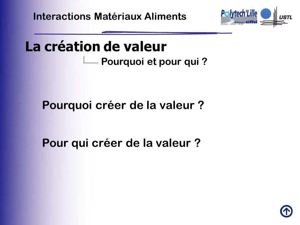 Interactions Matériaux Aliments La création de valeur Pourquoi et pour qui ? Pourquoi créer de la valeur ? Pour qui créer de la valeur ?