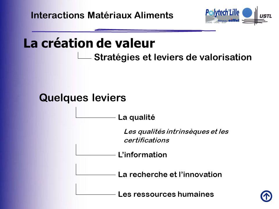 Interactions Matériaux Aliments La création de valeur Stratégies et leviers de valorisation Quelques leviers La qualité Les qualités intrinsèques et l
