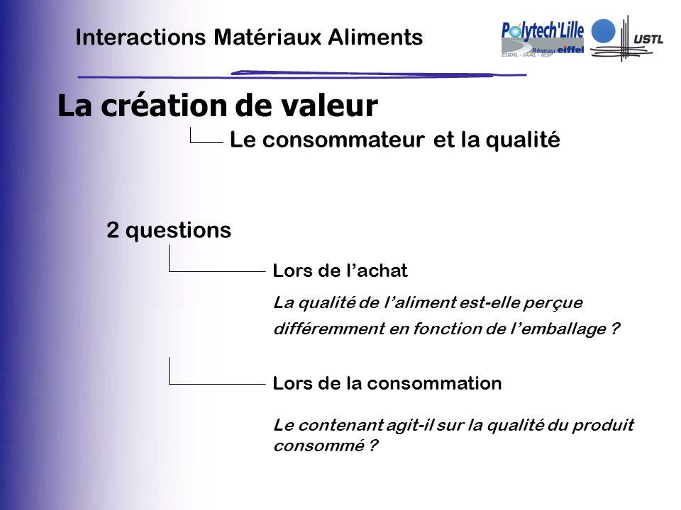Interactions Matériaux Aliments La création de valeur Le consommateur et la qualité 2 questions Lors de lachat La qualité de laliment est-elle perçue