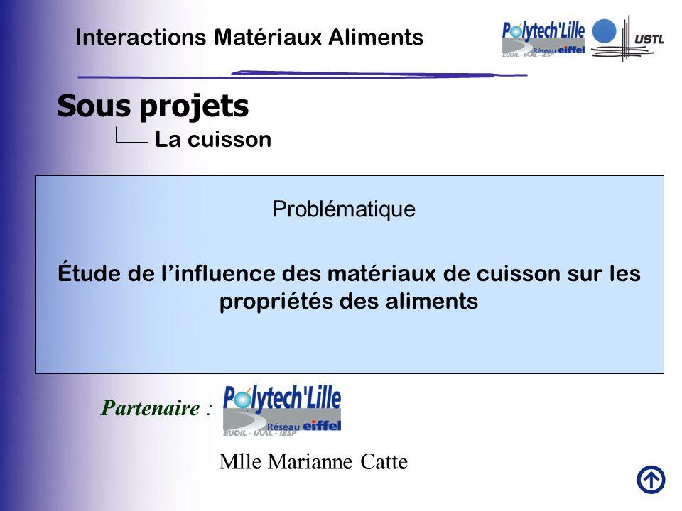 Sous projets Interactions Matériaux Aliments La cuisson Problématique Étude de linfluence des matériaux de cuisson sur les propriétés des aliments Mll