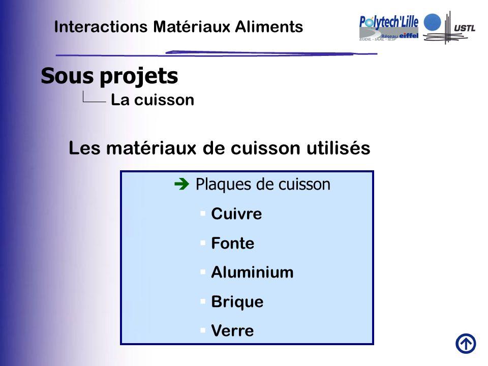 Sous projets Interactions Matériaux Aliments La cuisson Les matériaux de cuisson utilisés Plaques de cuisson Cuivre Fonte Aluminium Brique Verre
