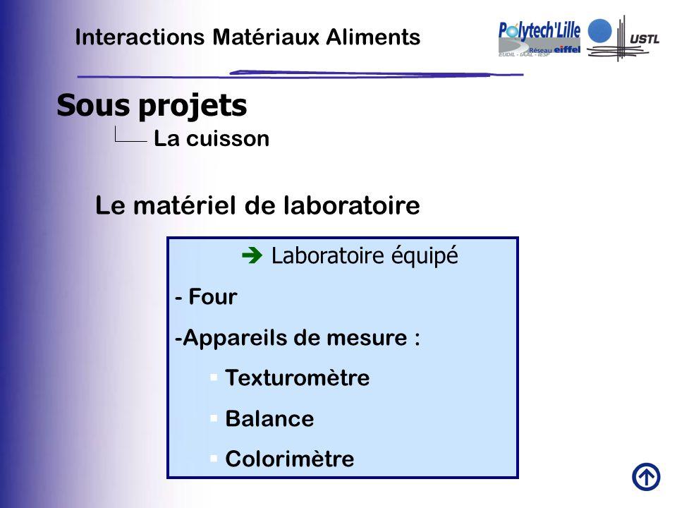 Sous projets Interactions Matériaux Aliments La cuisson Le matériel de laboratoire Laboratoire équipé - Four -Appareils de mesure : Texturomètre Balan