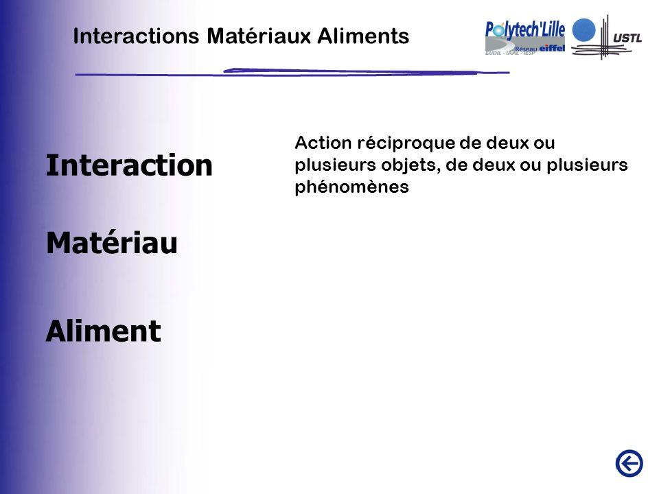 Interactions Matériaux Aliments Action réciproque de deux ou plusieurs objets, de deux ou plusieurs phénomènes Interaction Matériau Aliment