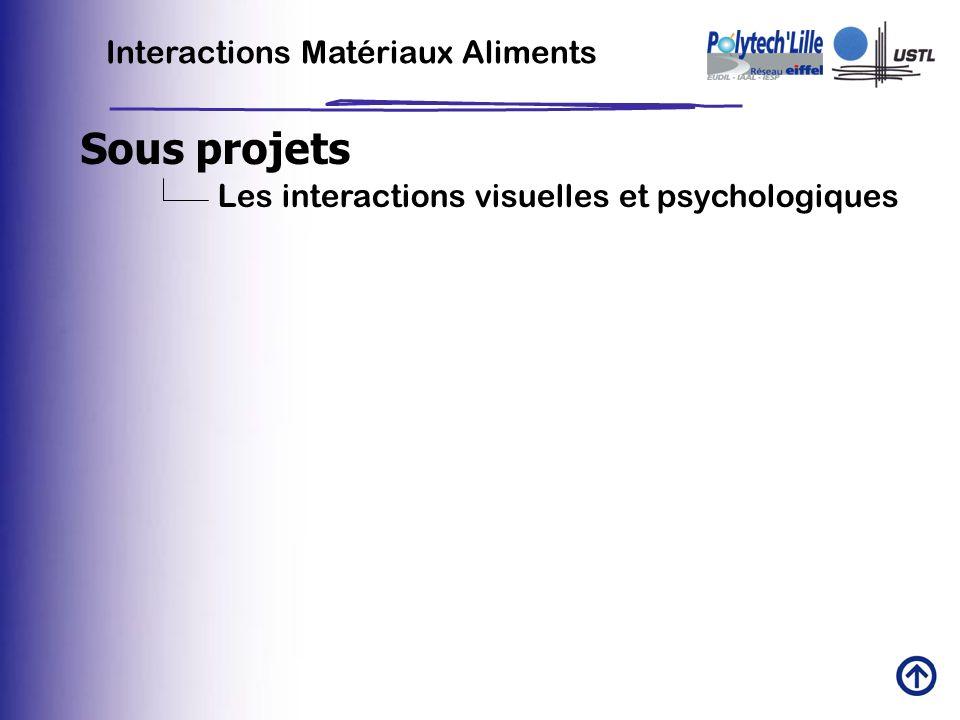 Sous projets Interactions Matériaux Aliments Les interactions visuelles et psychologiques