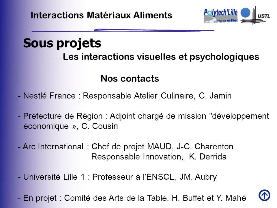 Sous projets Interactions Matériaux Aliments Les interactions visuelles et psychologiques Nos contacts - Nestlé France : Responsable Atelier Culinaire