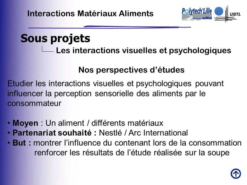 Sous projets Interactions Matériaux Aliments Les interactions visuelles et psychologiques Nos perspectives détudes Etudier les interactions visuelles
