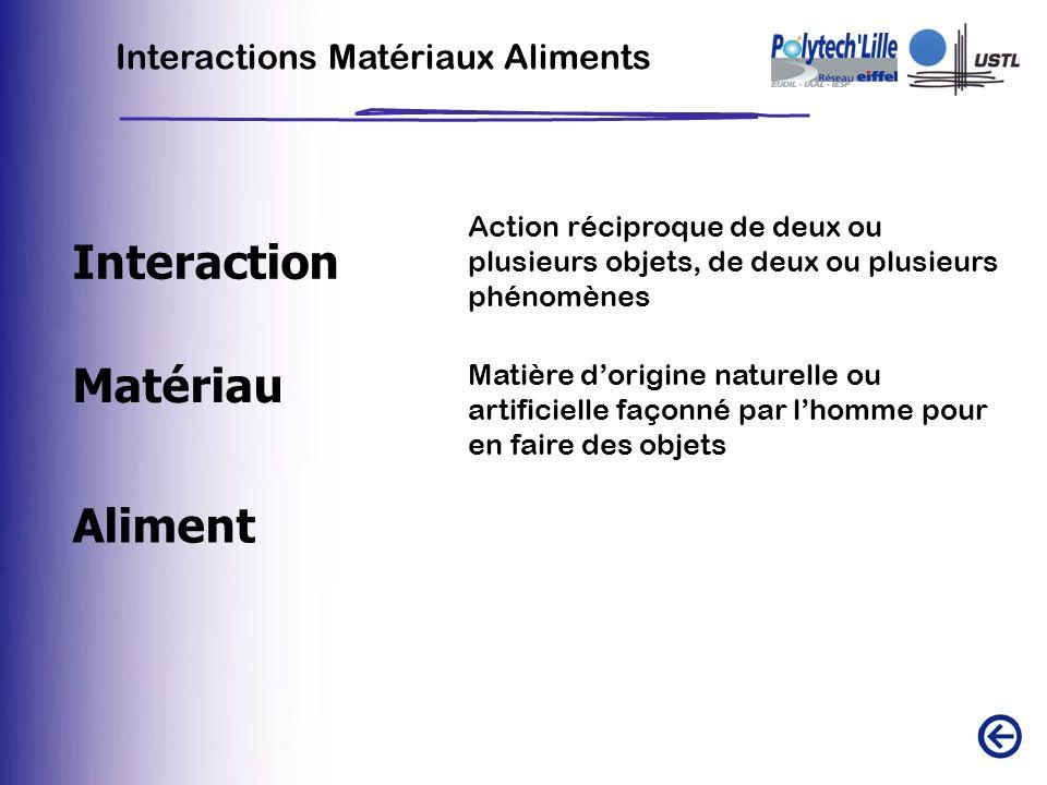 Interactions Matériaux Aliments Interaction Matériau Aliment Action réciproque de deux ou plusieurs objets, de deux ou plusieurs phénomènes Matière do
