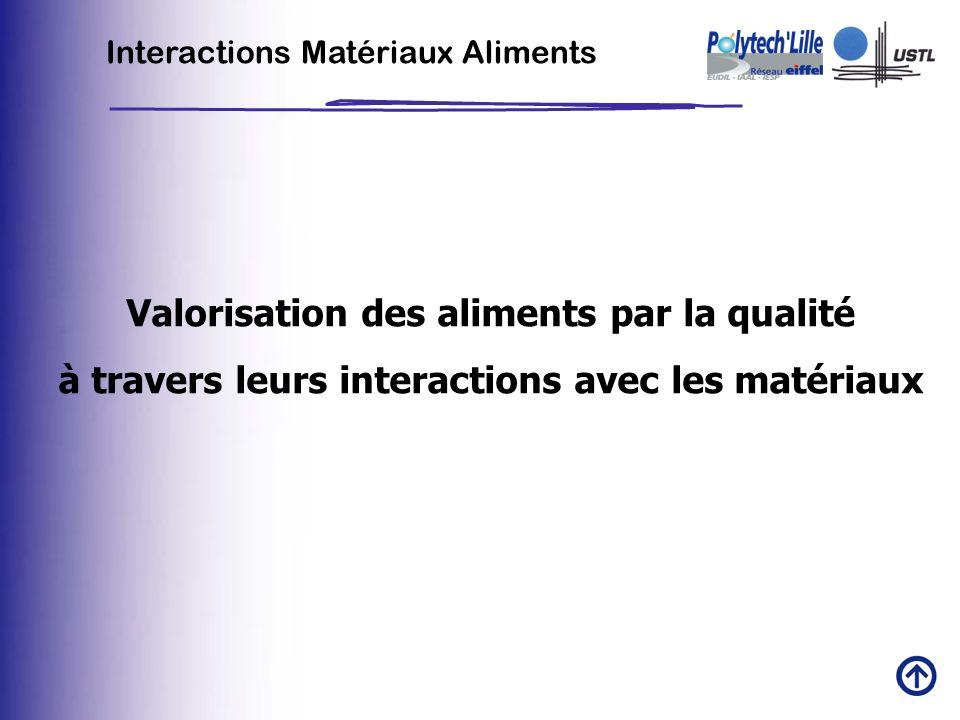 Valorisation des aliments par la qualité à travers leurs interactions avec les matériaux Interactions Matériaux Aliments