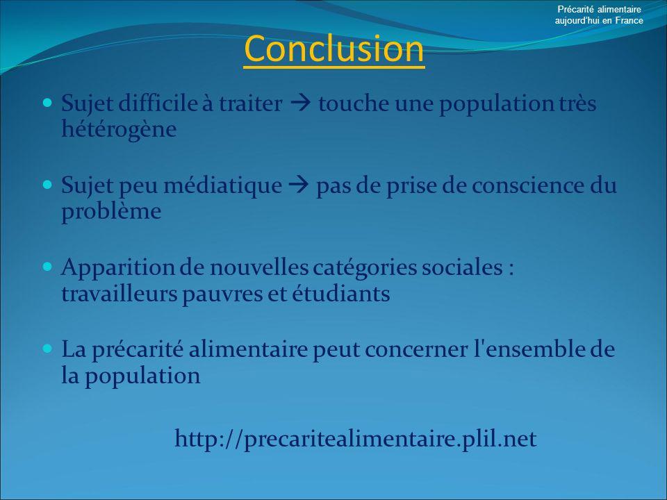 Précarité alimentaire aujourdhui en France Conclusion Sujet difficile à traiter touche une population très hétérogène Sujet peu médiatique pas de pris