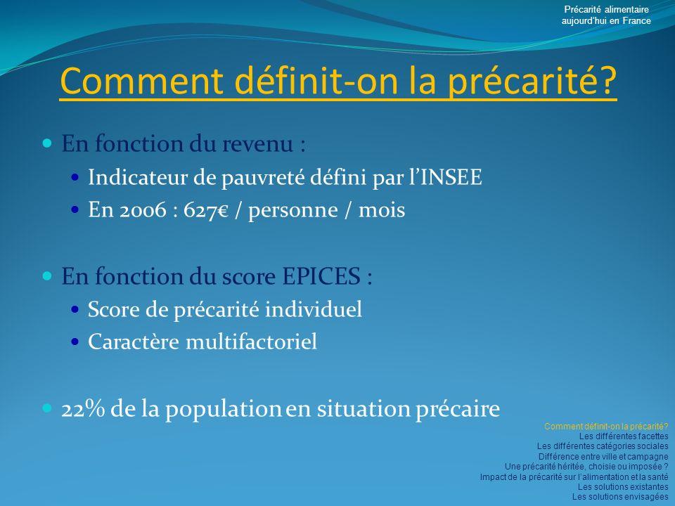 Comment définit-on la précarité? En fonction du revenu : Indicateur de pauvreté défini par lINSEE En 2006 : 627 / personne / mois En fonction du score