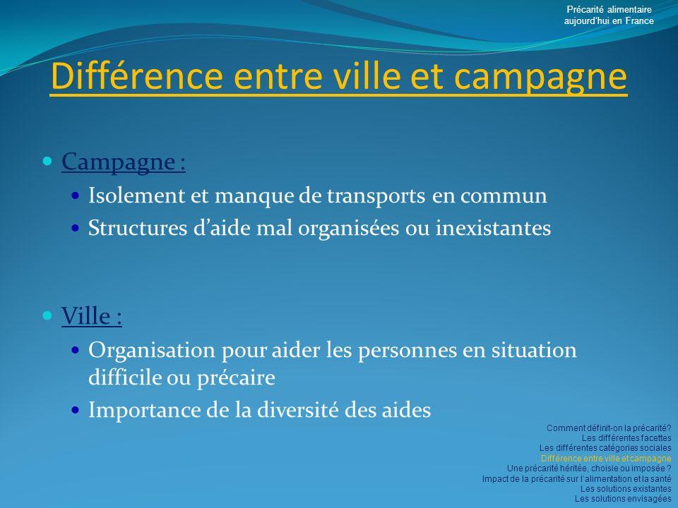 Différence entre ville et campagne Campagne : Isolement et manque de transports en commun Structures daide mal organisées ou inexistantes Ville : Orga