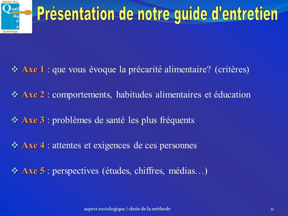 aspect sociologique / choix de la méthode11 Axe 1 Axe 1 : que vous évoque la précarité alimentaire? (critères) Axe 2 Axe 2 : comportements, habitudes