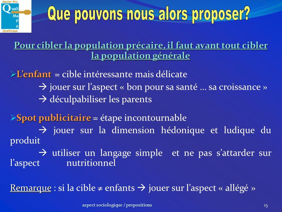aspect sociologique / propositions15 Pour cibler la population précaire, il faut avant tout cibler la population générale Lenfant Lenfant = cible inté