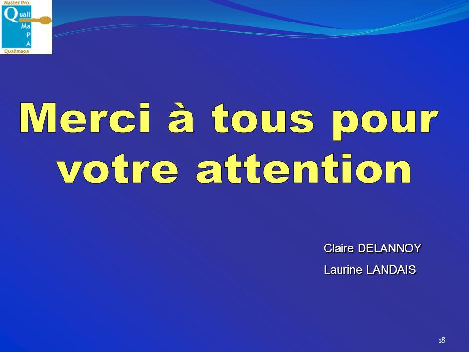 18 Claire DELANNOY Laurine LANDAIS