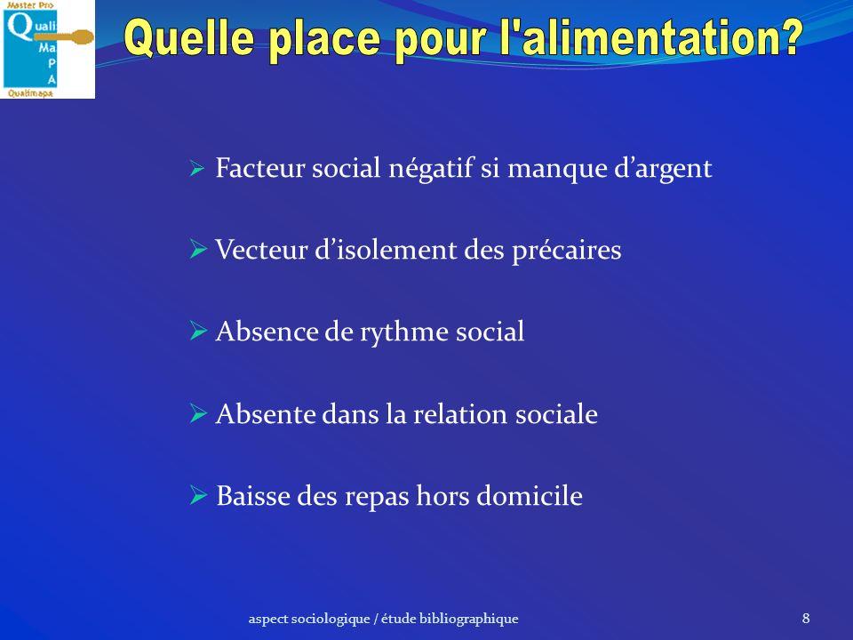 aspect sociologique / étude bibliographique8 Facteur social négatif si manque dargent Vecteur disolement des précaires Absence de rythme social Absent