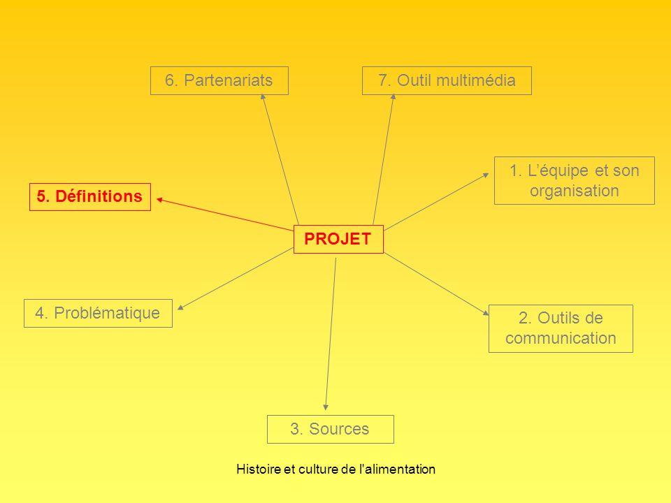 Histoire et culture de l alimentation PROJET 6.Partenariats1.
